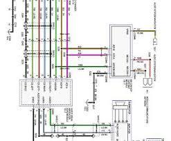 automotive trailer wiring diagram fantastic rv trailer wiring automotive trailer wiring diagram brilliant 2004 f250 trailer wiring diagram learn effectively ford ranger 2012