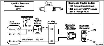 ford ipr wiring diagram auto electrical wiring diagram \u2022 Model Wiring ICP Diagram Ge100f141 ecsd injection pressure regulator ipr 1994 1997 power stroke faq rh thedieselstop com ford e 150 wiring diagram ford truck wiring diagrams