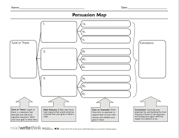 write think persuasion map my blog