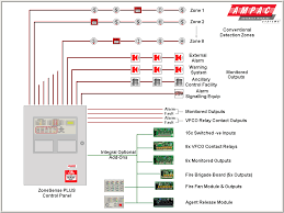 ampac world leader of innovative solutions in fire detection and Fire Alarm Relay Module Wiring typical zonesense schematic fire alarm relay wiring diagrams