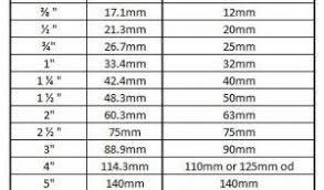 Tyrolia Binding Din Chart Ski Binding Din Chart Fresh Ski Boot Size Chart Youth