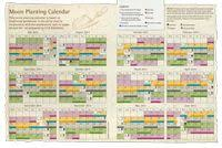 Downloadable Pdf Of A Moon Planting Chart From Organic
