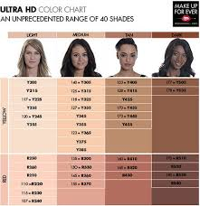 make up for ever ultra hd color chart