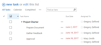 5 Ways To Create A Checklist In Sharepoint And Office 365