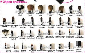 eye makeup brushes and their uses. makeup brushes and uses photo - 2 eye their i