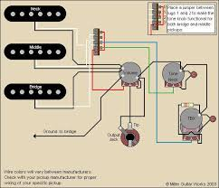 strat wiring diagram strat wiring diagrams database strat guitar wiring diagram