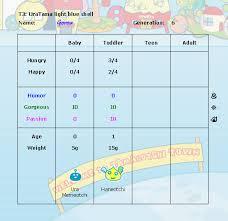 Tamagotchi Game Boy Growth Chart Che_rishs Tamagotchi Log Page 13 Tama Zone