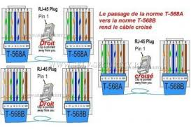 rj45 wiring diagram cat5 rj45 image wiring diagram cat5 rj45 socket wiring diagram wiring diagram on rj45 wiring diagram cat5