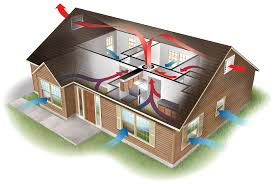 attic fan installs central nj first class electric diagram showing how a whole house fan works