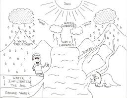 Small Picture Free Water Cycle Coloring Worksheet Water Cycle Coloring Page