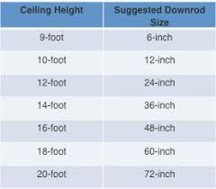 Ceiling Fan Downrod Chart Ceiling Fan Ceiling Fan Shades