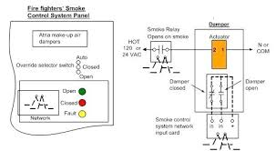 open and clo switch wiring diagram bestsurvivalknifereviewss com open and clo switch wiring diagram figure 3 panel and remote smoke damper wiring home improvement