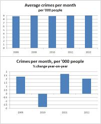 increase in population essay caribbean studies essay writing increase in population essay