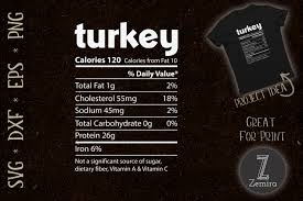 ► svg labeled maps of administrative divisions of turkey (location map scheme) (18 f). Turkey Nutrition Facts Thanksgiving Graphic By Zemira Creative Fabrica