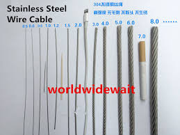 Us 1 79 10m Long Stainless Steel Wire Rope Cable Dia 0 5 0 8 1mm 7x7 For Grinding Machine In Tool Parts From Tools On Aliexpress