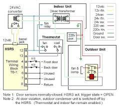 central ac wiring diagram wiring diagram expert