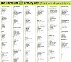 grocery list template printable grocery list free printable checklists popsugar smart living