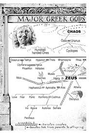 greek mythology com preface the word myth comes from the greek word mythos 1 which means story or speech myth is often the word used to describe a story that explains events or