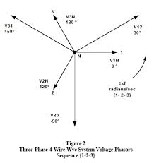phase ac calculations re ed dataforth 3 phase 4 wire wye system voltage phasors sequence