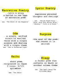 narrative poem definition and examples google search poetry narrative poem definition and examples google search