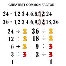 Greatest common factor - Free Math Worksheets