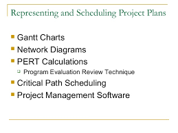 lecture   edited    project management software     gantt charts vs  network diagrams
