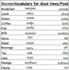 Russian Words For Meal Times Russian Language Pinterest Meals
