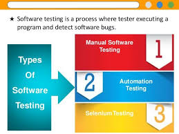 Types Of Software Testing Manual Software Testing Automation Testing Seleniumtesting
