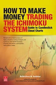 How To Make Money Trading With Candlestick Charts Details About How To Make Money Trading The Ichimoku System Guide To Candlestick Cloud Charts