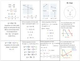 worksheets perpendicular lines worksheet math worksheets parallel and perpendicular lines worksheet example all about slope foldable