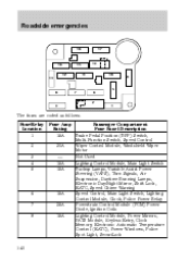 2005 chrysler pacifica spark plug replacement wiring diagram for 2000 chrysler cirrus fuse box diagram on 2005 chrysler pacifica spark plug replacement