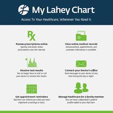 Lahey Chart Lahey Clinic Chart Mylahey Chart My Lahey Chart