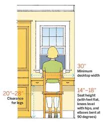 office desk height. 64 important numbers every homeowner should know office deskscomputer desk height