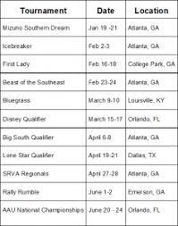 Travel Schedule Travel Schedule Sierra Lutz