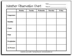 Blank Weather Data Chart Weather Observation Chart Freebie Classroom Freebies
