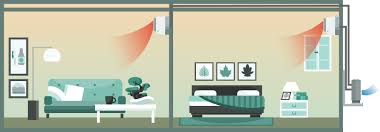 air conditioning for bedroom. illustration lounge and bedroom wall mounted air conditioner, multi-split (heating), conditioning for