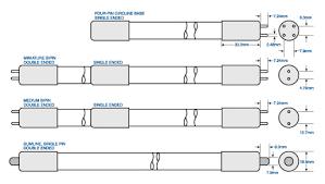 t12 single pin ballast wiring t12 image wiring diagram single pin flourescent wiring diagram wiring diagram and schematic on t12 single pin ballast wiring