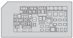 2002 4runner Fuse Box Diagram Fun Runner Trailer Fuse Box Diagram