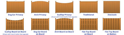 wood privacy fences. Privacy-fence-dwgs Wood Privacy Fences