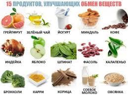 Stoffwechsel anregen mit Lebensmitteln, stoffwechsel anregen