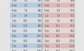 Army Height And Weight Chart Calculator Normal Height To Weight Chart 7 Year Old Height Chart