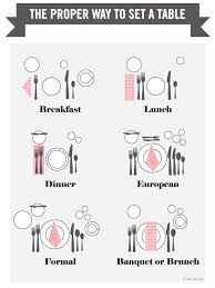 fine dining proper table service. proper ways to set a table. the student understands history of food service and use professional kitchen is expected demonstrate types fine dining table s