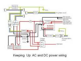 similiar moose plow wiring diagram keywords snow plow light wiring diagram snow diy fuse wiring diagrams