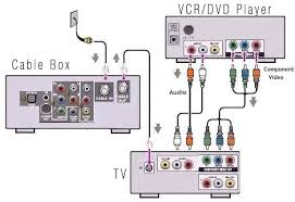 tv wiring diagram tv wiring diagrams description cable wiring diagram