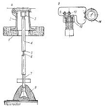 Сооружения и устройства на газопроводах  Рис iv 11 контрольный проводник