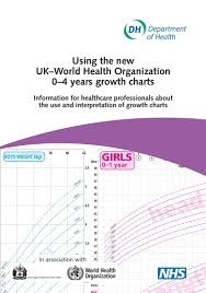 Newborn Baby Growth Chart Download Baby Fetal Growth Chart Week By Week Chartstemplate
