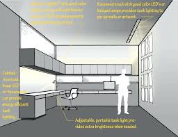 office track lighting. Inspiring Lighting Design Fixtures Light Wall Track Home Awesome Simple Office Commercial F