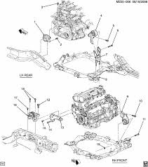 2007 grand prix wiring diagram 2007 discover your wiring diagram pontiac g6 engine diagram