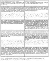 college essays buy homework services literature review on literature review on climate change pdf