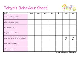 Printable Kids Behaviour Charts The Organised Housewife